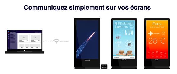 Communiquer simplement sur écran d'affichage digital en magasin