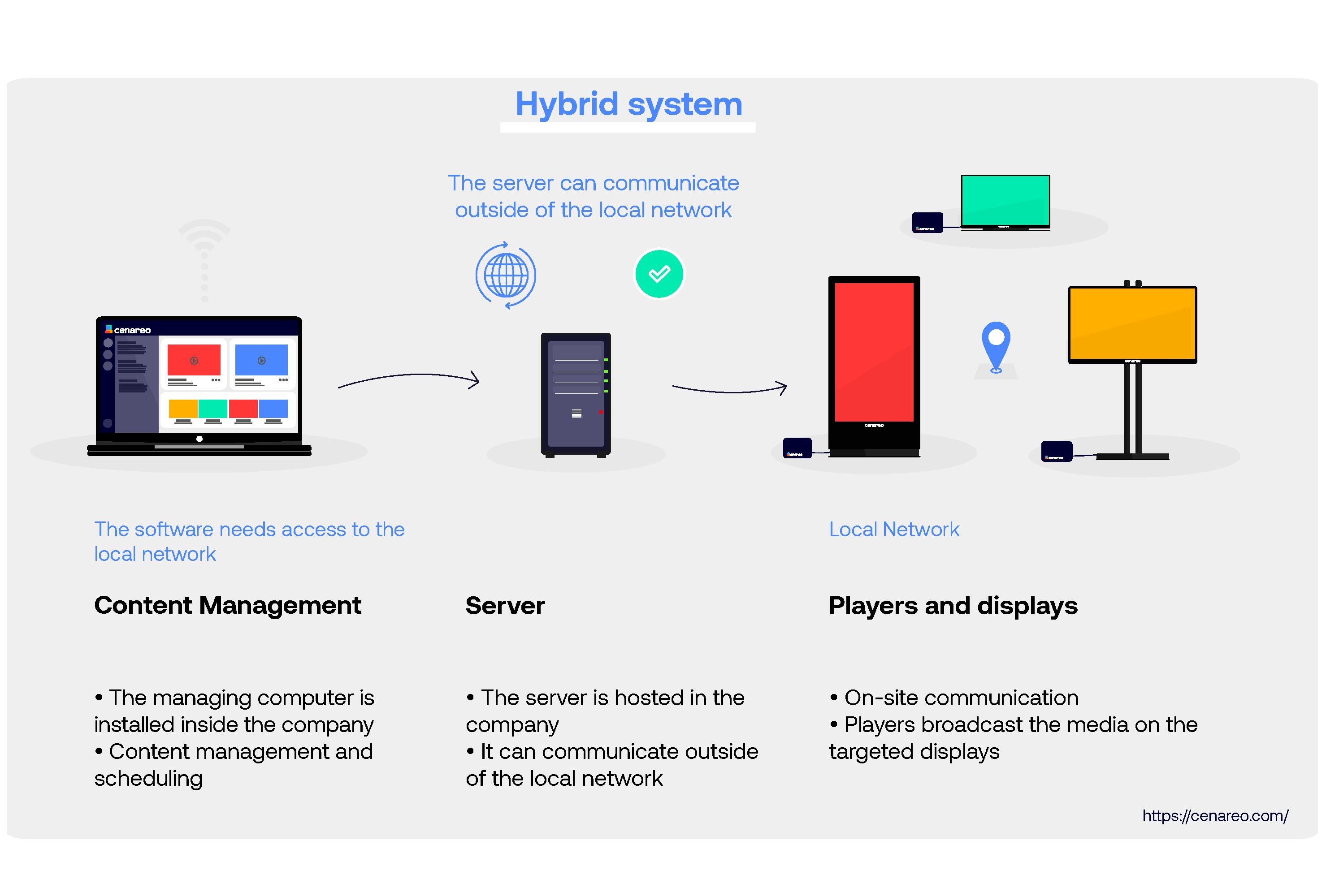 Model_Hybrid_en