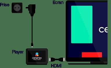 Player Plugnplay digital signage