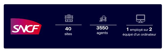 SNCF ecrans de communication interne